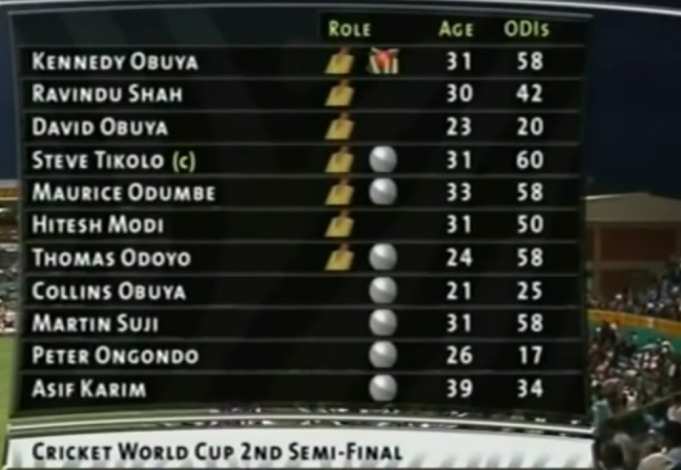Kenya in 2003 cricket world cup