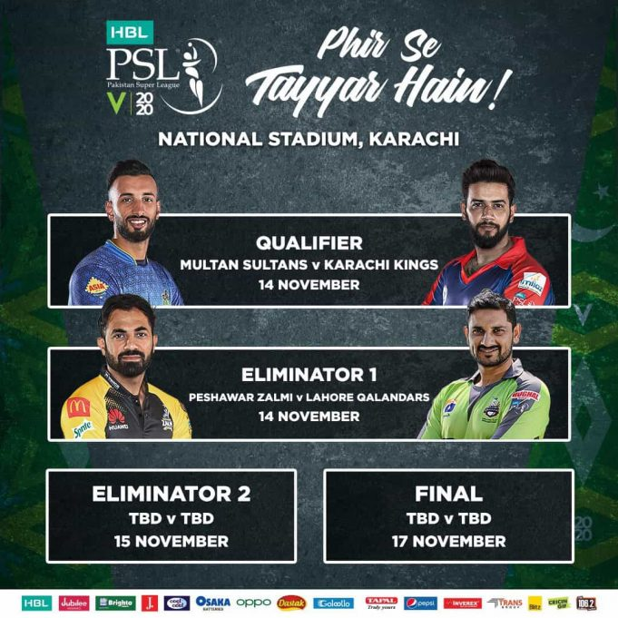 Pakistan Super League 2020