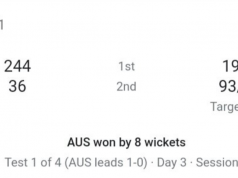 36 all out